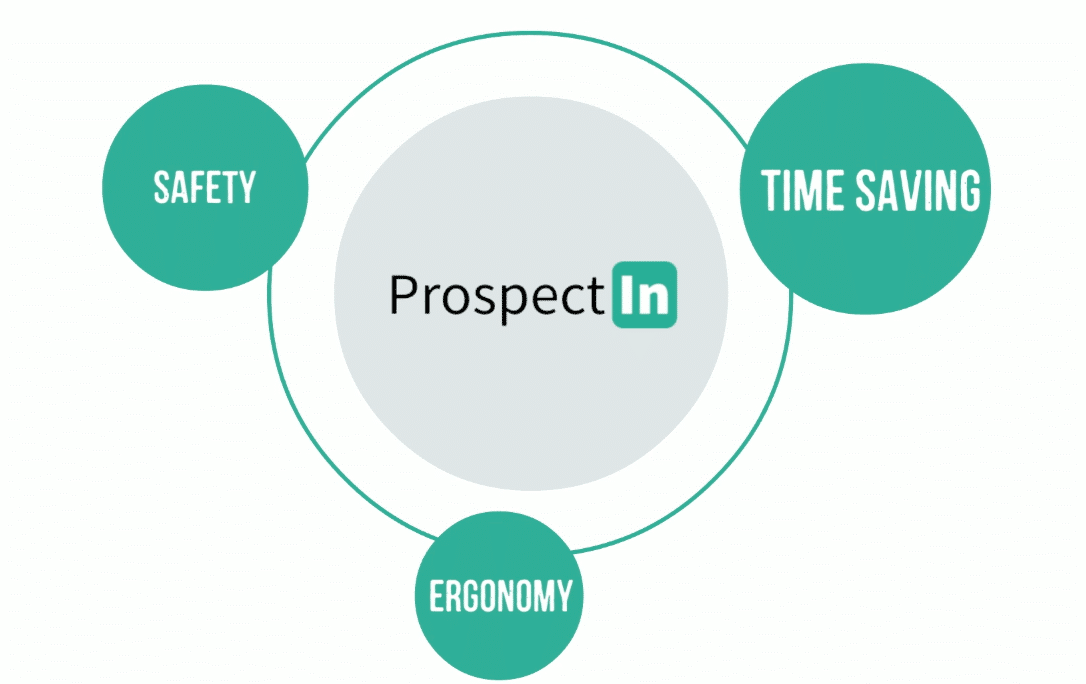 why using prospectin for your business
