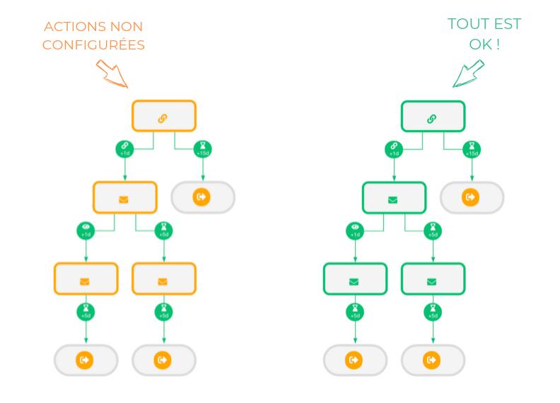 linkedin automation configuration