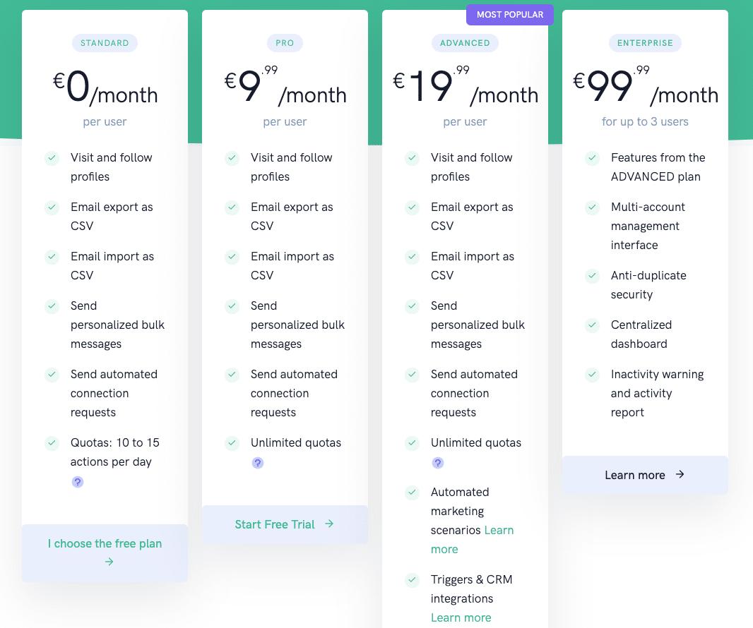 pricing ProspectIn