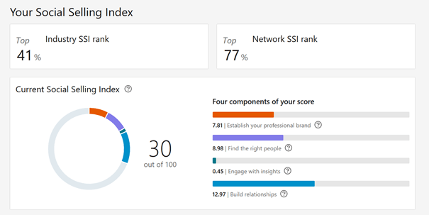 Find your social selling index