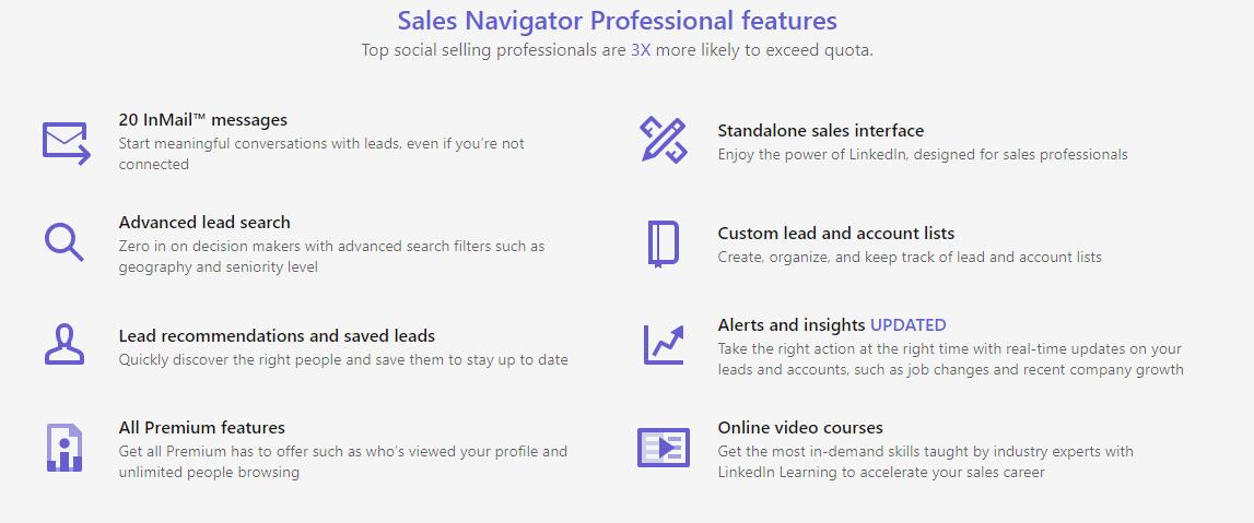 LinkedIn premium sales navigator 2