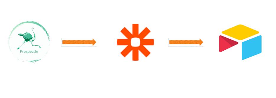 Intégration prospectIn avec Airtable