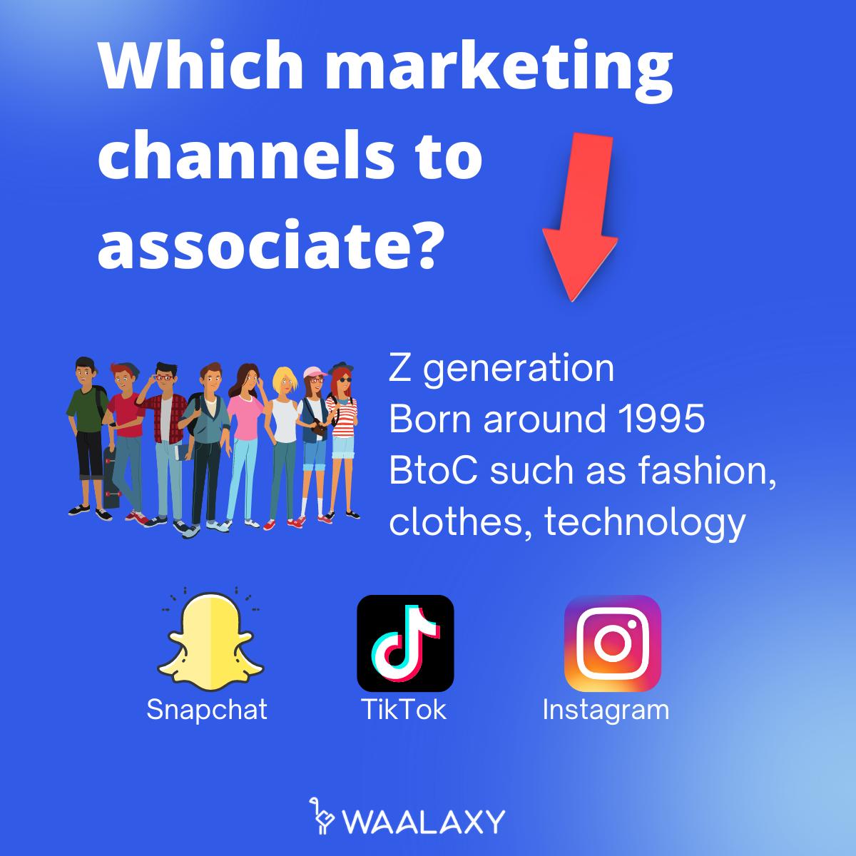 What is Multichannel Marketing? Z generation