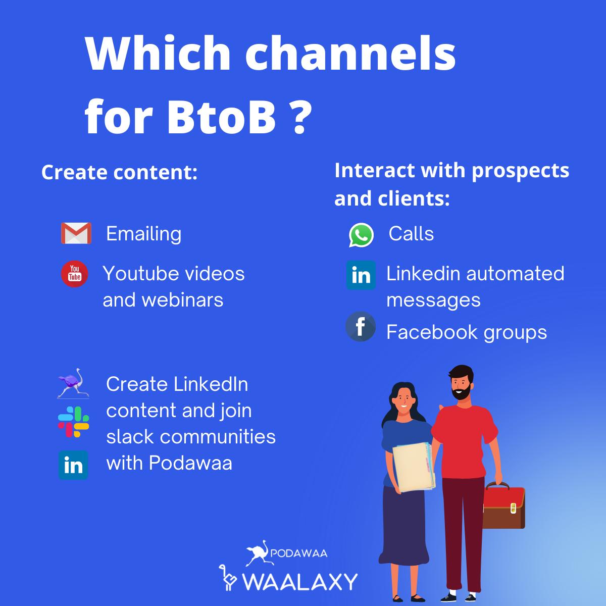 What is Multichannel Marketing? b2b