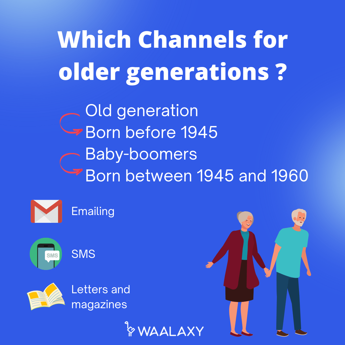 What is Multichannel Marketing? old generation